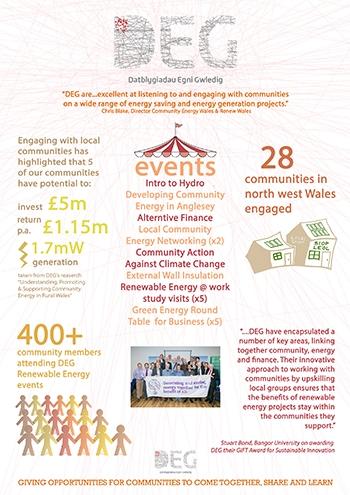 DEG infographic